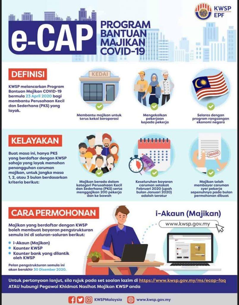KWSP e-cap