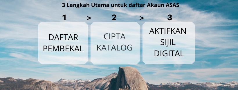 Panduan Daftar Akaun Mof Eperolehan Malaysiabiz Net